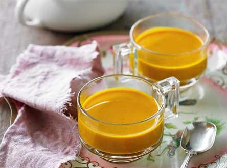 Чай с Куркумой