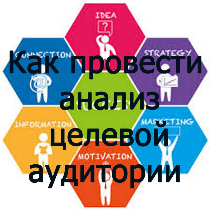 Бизнес план маркетинговый раздел: краткое изложение основ